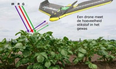 8ede91cb 7054 4b40 b5ac 088230533a02 drone rpel